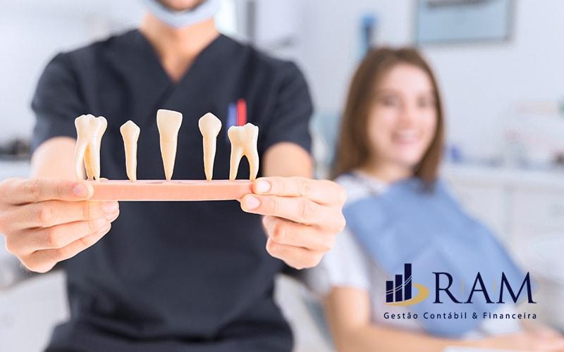 Marketing Na Odontologia - Quais Estratégias Utilizar Na Divulgação Do Consultório Ou Clínica?