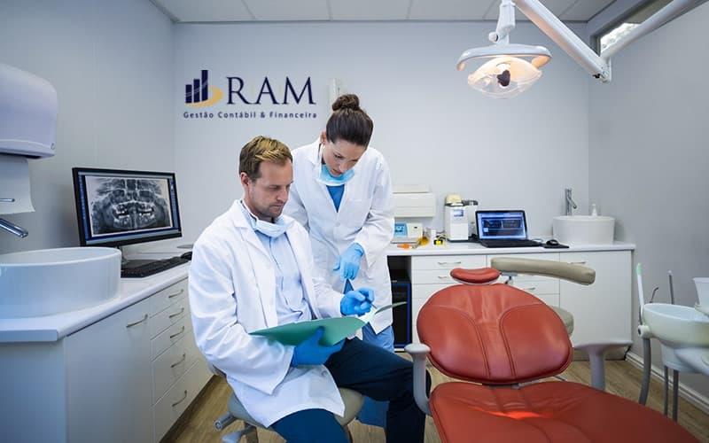 Entenda O Processo De Gestão De Uma Clínica Odontológica (1) - Ram Assessoria Contábil