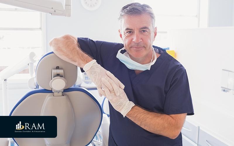 Contrato De Trabalho Para Dentistas Como Realizar De Meus Funcionarios - Ram Assessoria Contábil